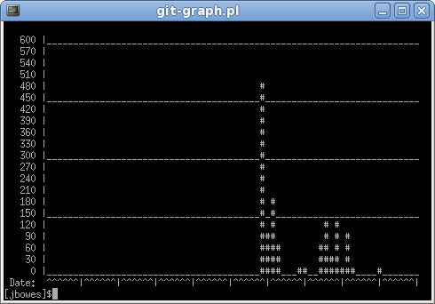 git-graph screenshot